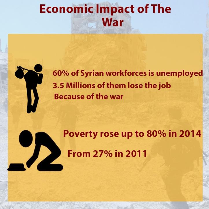 Infografis 4