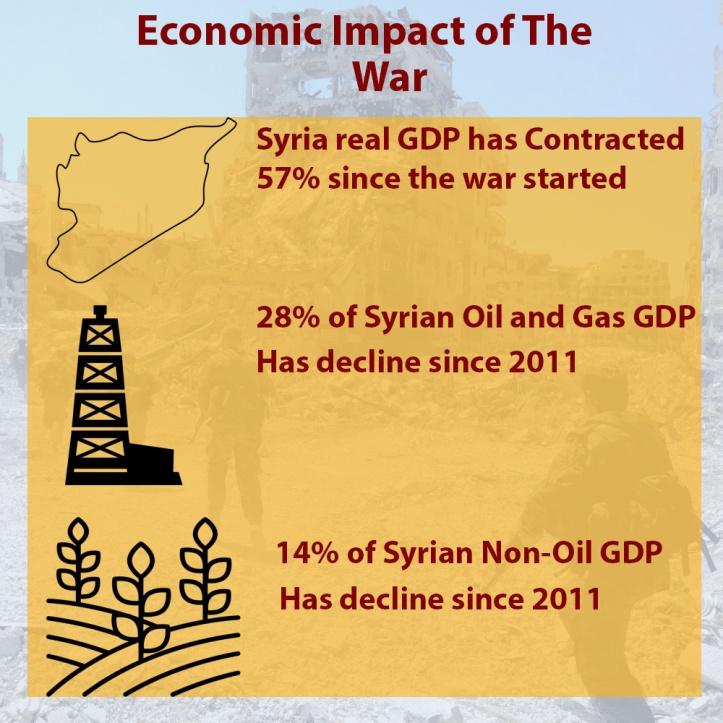 Infografis 5